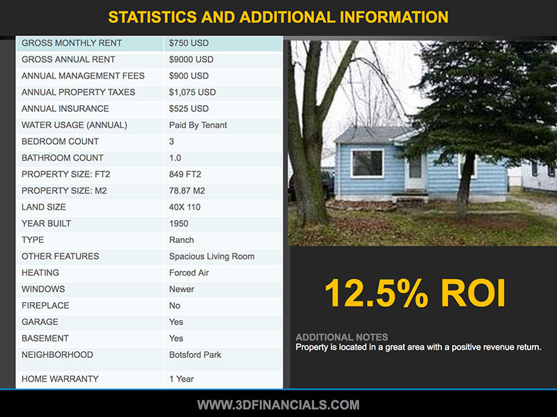 Real Estate Opportunity Offered By Mousa Ahmad